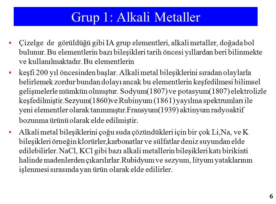 Grup 1: Alkali Metaller Çizelge de görüldüğü gibi IA grup elementleri, alkali metaller, doğada bol bulunur. Bu elementlerin bazı bileşikleri tarih önc