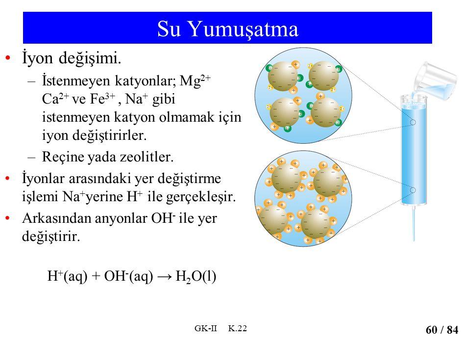 Su Yumuşatma İyon değişimi. –İstenmeyen katyonlar; Mg 2+ Ca 2+ ve Fe 3+, Na + gibi istenmeyen katyon olmamak için iyon değiştirirler. –Reçine yada zeo
