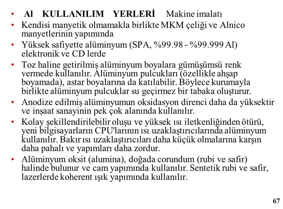 Al KULLANILIM YERLERİ Makine imalatı Kendisi manyetik olmamakla birlikte MKM çeliği ve Alnico manyetlerinin yapımında Yüksek safiyette alüminyum (SPA,
