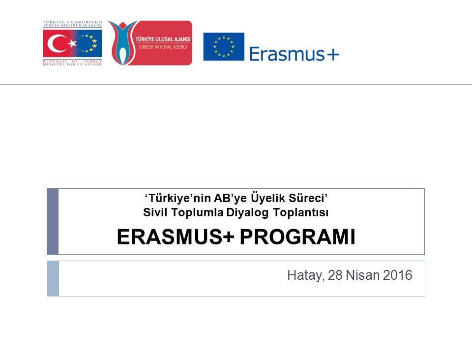 Hatay, 28 Nisan 2016 ERASMUS+ PROGRAMI 'Türkiye'nin AB'ye Üyelik Süreci' Sivil Toplumla Diyalog Toplantısı
