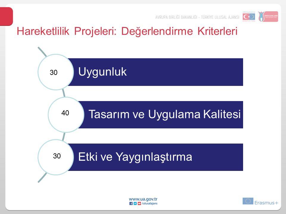 Hareketlilik Projeleri: Değerlendirme Kriterleri Uygunluk Tasarım ve Uygulama Kalitesi Etki ve Yaygınlaştırma 30 40 30