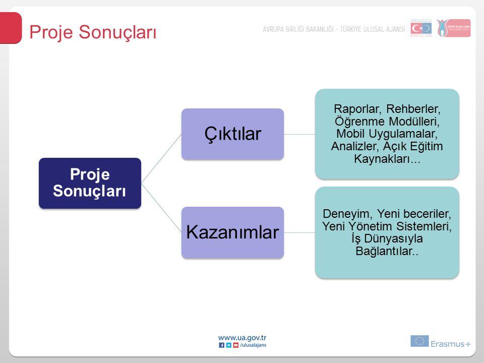Proje Sonuçları Çıktılar Raporlar, Rehberler, Öğrenme Modülleri, Mobil Uygulamalar, Analizler, Açık Eğitim Kaynakları...
