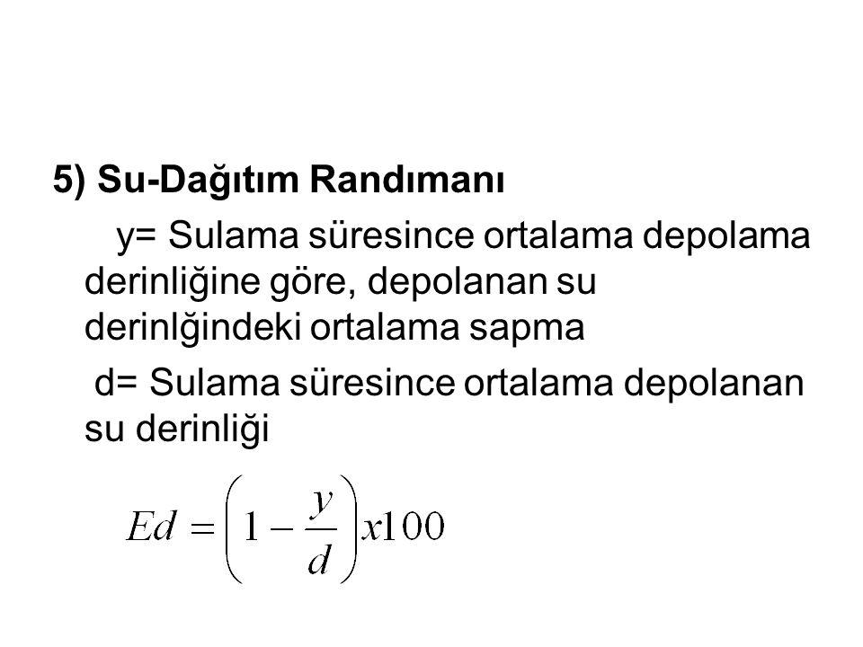 5) Su-Dağıtım Randımanı y= Sulama süresince ortalama depolama derinliğine göre, depolanan su derinlğindeki ortalama sapma d= Sulama süresince ortalama