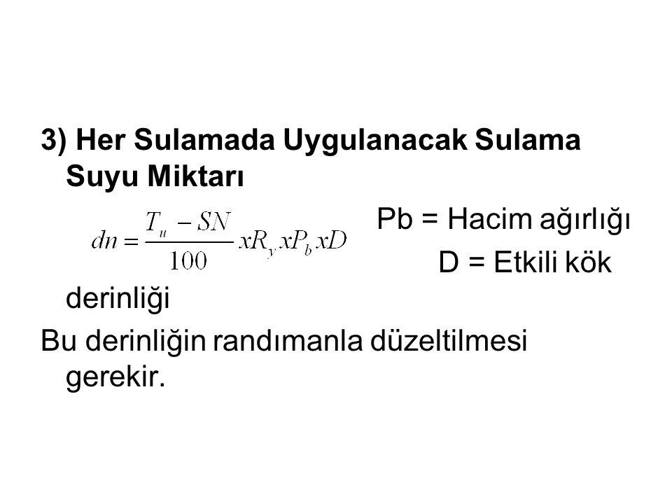 3) Her Sulamada Uygulanacak Sulama Suyu Miktarı Pb = Hacim ağırlığı D = Etkili kök derinliği Bu derinliğin randımanla düzeltilmesi gerekir.