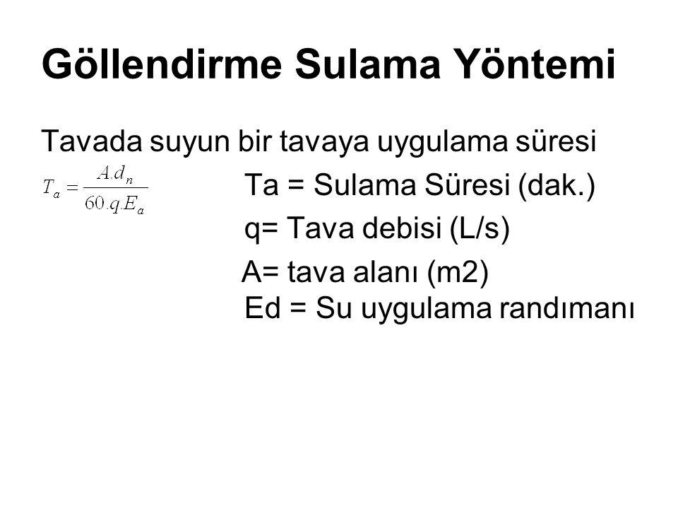 Göllendirme Sulama Yöntemi Tavada suyun bir tavaya uygulama süresi Ta = Sulama Süresi (dak.) q= Tava debisi (L/s) A= tava alanı (m2) Ed = Su uygulama