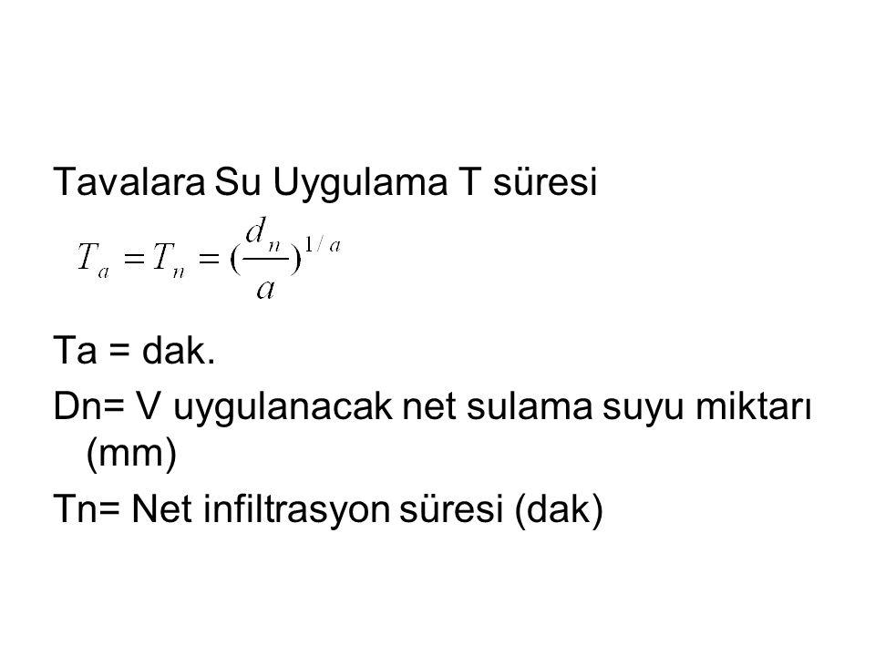 Tavalara Su Uygulama T süresi Ta = dak. Dn= V uygulanacak net sulama suyu miktarı (mm) Tn= Net infiltrasyon süresi (dak)