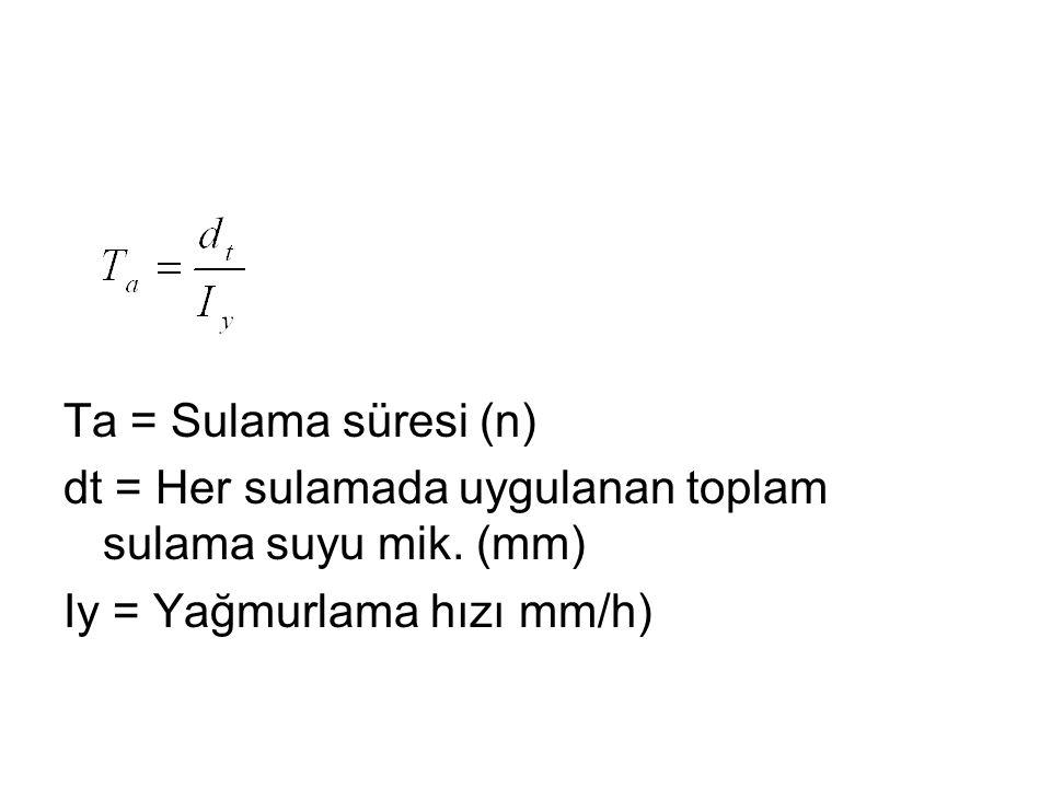 Ta = Sulama süresi (n) dt = Her sulamada uygulanan toplam sulama suyu mik. (mm) Iy = Yağmurlama hızı mm/h)