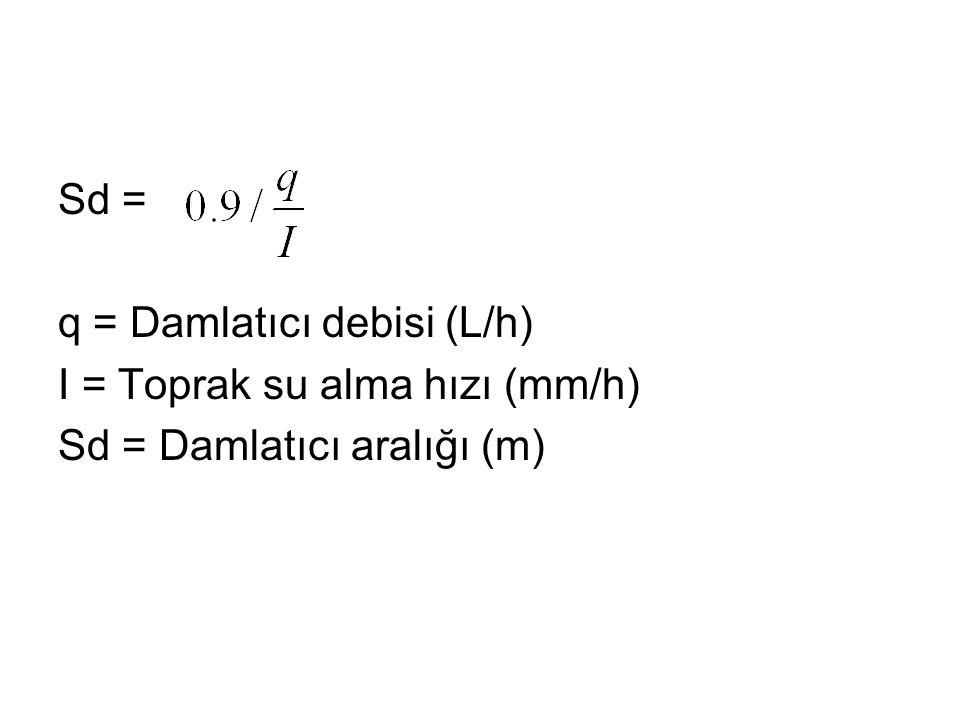 Sd = q = Damlatıcı debisi (L/h) I = Toprak su alma hızı (mm/h) Sd = Damlatıcı aralığı (m)