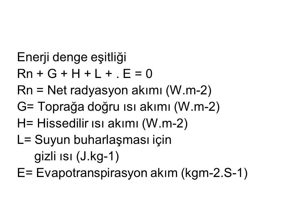 Enerji denge eşitliği Rn + G + H + L +. E = 0 Rn = Net radyasyon akımı (W.m-2) G= Toprağa doğru ısı akımı (W.m-2) H= Hissedilir ısı akımı (W.m-2) L= S