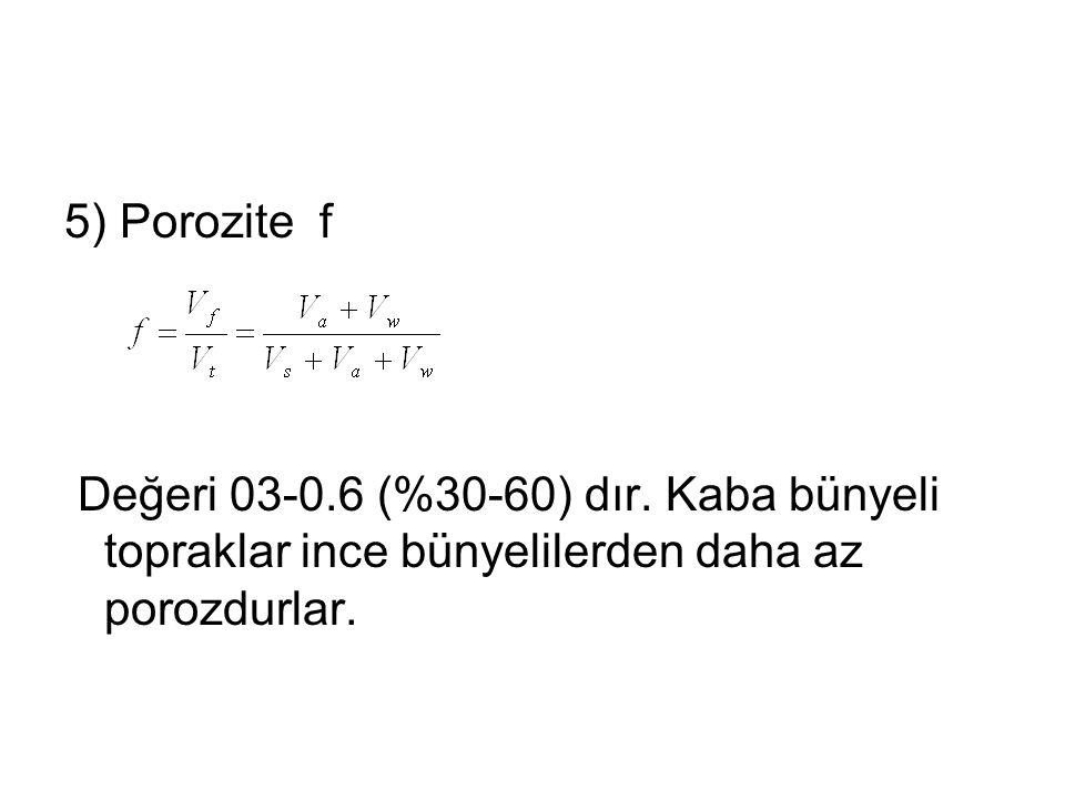5) Porozite f Değeri 03-0.6 (%30-60) dır. Kaba bünyeli topraklar ince bünyelilerden daha az porozdurlar.