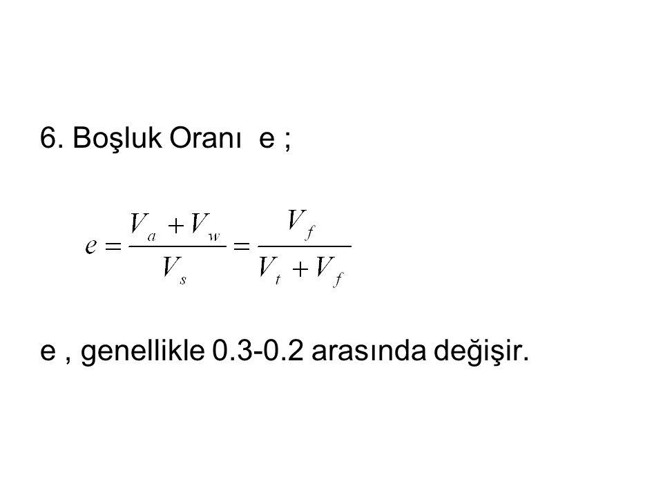 6. Boşluk Oranı e ; e, genellikle 0.3-0.2 arasında değişir.