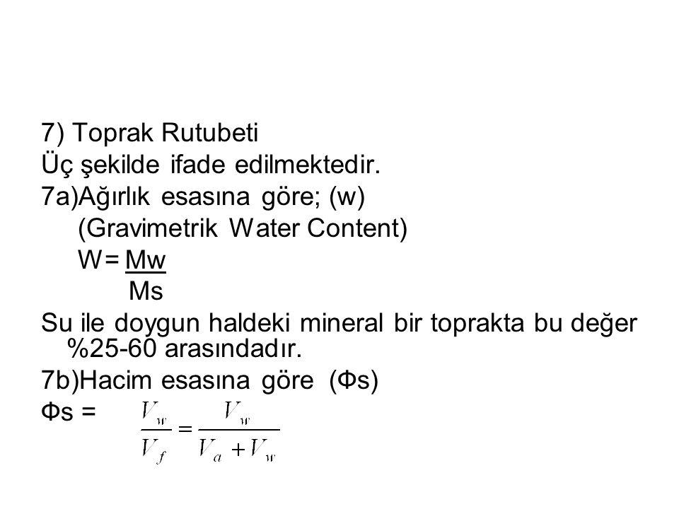 7) Toprak Rutubeti Üç şekilde ifade edilmektedir. 7a)Ağırlık esasına göre; (w) (Gravimetrik Water Content) W= Mw Ms Su ile doygun haldeki mineral bir
