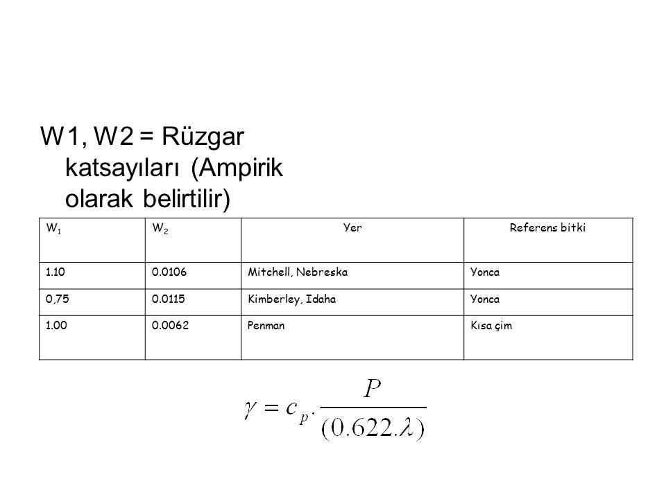 W1, W2 = Rüzgar katsayıları (Ampirik olarak belirtilir) W1W1 W2W2 YerReferens bitki 1.100.0106Mitchell, NebreskaYonca 0,750.0115Kimberley, IdahaYonca