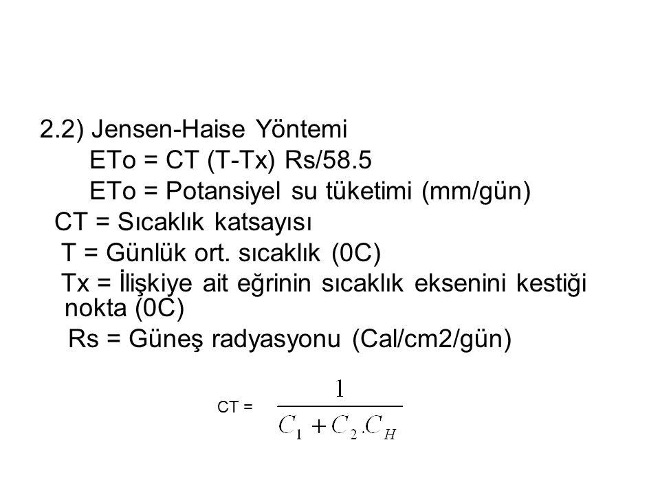 2.2) Jensen-Haise Yöntemi ETo = CT (T-Tx) Rs/58.5 ETo = Potansiyel su tüketimi (mm/gün) CT = Sıcaklık katsayısı T = Günlük ort. sıcaklık (0C) Tx = İli
