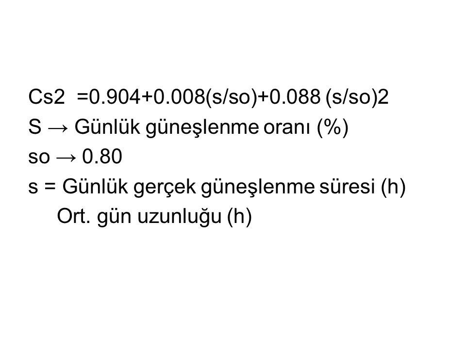 Cs2 =0.904+0.008(s/so)+0.088 (s/so)2 S → Günlük güneşlenme oranı (%) so → 0.80 s = Günlük gerçek güneşlenme süresi (h) Ort. gün uzunluğu (h)