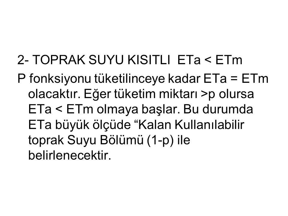 2- TOPRAK SUYU KISITLI ETa < ETm P fonksiyonu tüketilinceye kadar ETa = ETm olacaktır. Eğer tüketim miktarı >p olursa ETa < ETm olmaya başlar. Bu duru