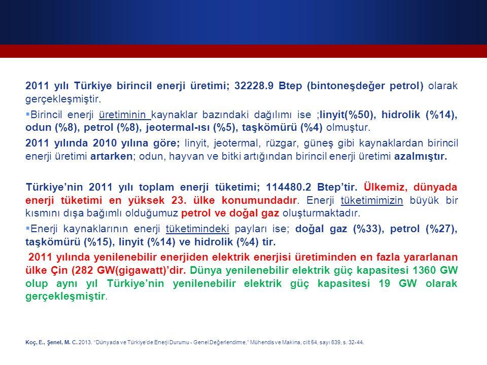 2011 yılı Türkiye birincil enerji üretimi; 32228.9 Btep (bintoneşdeğer petrol) olarak gerçekleşmiştir.  Birincil enerji üretiminin kaynaklar bazındak