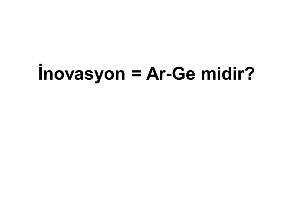 İnovasyon = Ar-Ge midir?
