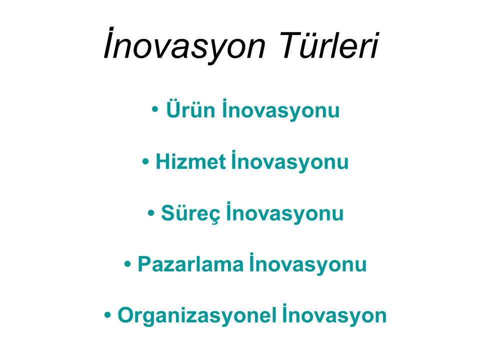 İnovasyon Türleri Ürün İnovasyonu Hizmet İnovasyonu Süreç İnovasyonu Pazarlama İnovasyonu Organizasyonel İnovasyon