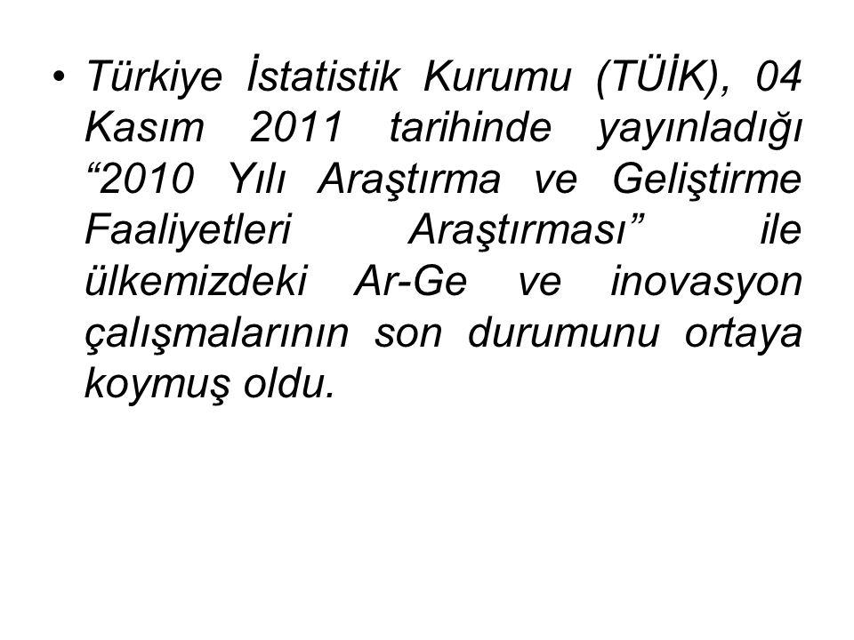 """Türkiye İstatistik Kurumu (TÜİK), 04 Kasım 2011 tarihinde yayınladığı """"2010 Yılı Araştırma ve Geliştirme Faaliyetleri Araştırması"""" ile ülkemizdeki Ar-"""