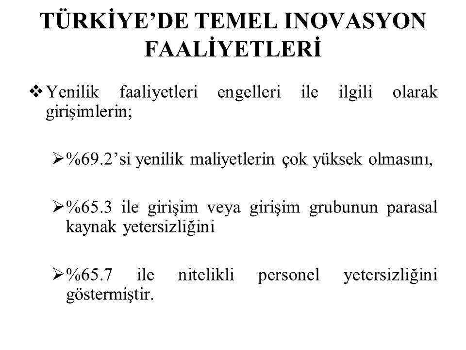 TÜRKİYE'DE TEMEL INOVASYON FAALİYETLERİ  Yenilik faaliyetleri engelleri ile ilgili olarak girişimlerin;  %69.2'si yenilik maliyetlerin çok yüksek ol