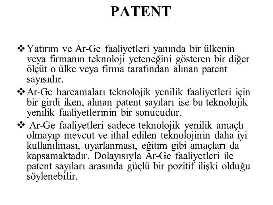 PATENT  Yatırım ve Ar-Ge faaliyetleri yanında bir ülkenin veya firmanın teknoloji yeteneğini gösteren bir diğer ölçüt o ülke veya firma tarafından al