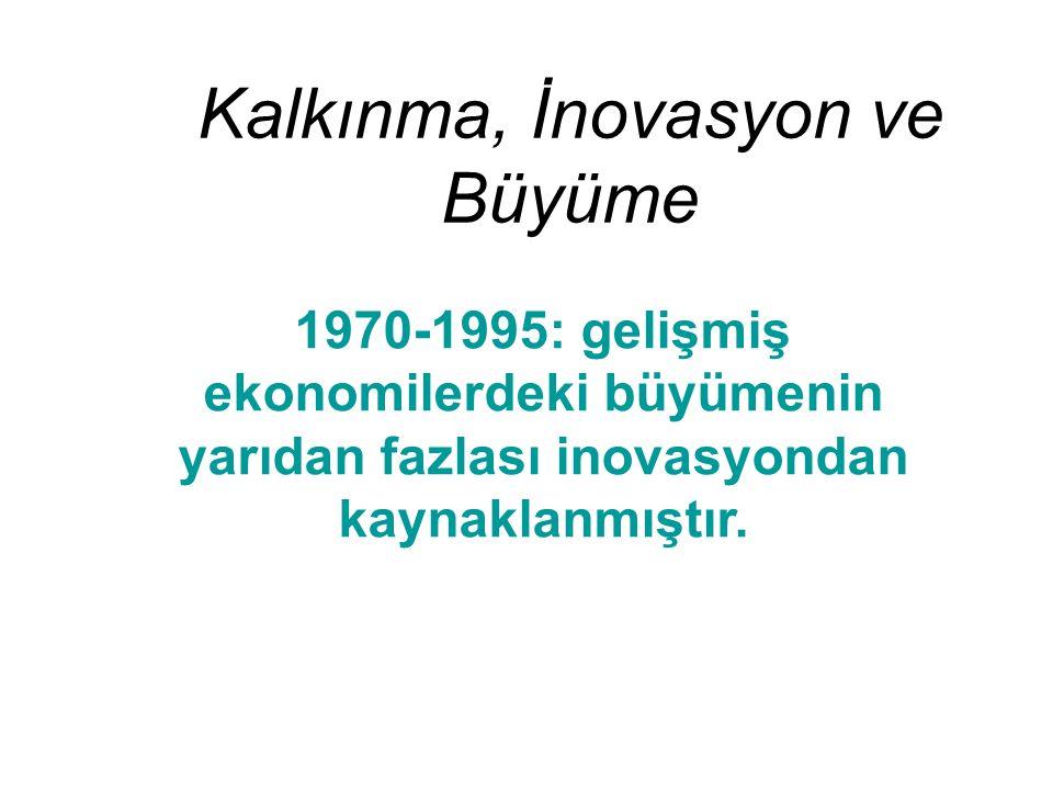 Kalkınma, İnovasyon ve Büyüme 1970-1995: gelişmiş ekonomilerdeki büyümenin yarıdan fazlası inovasyondan kaynaklanmıştır.