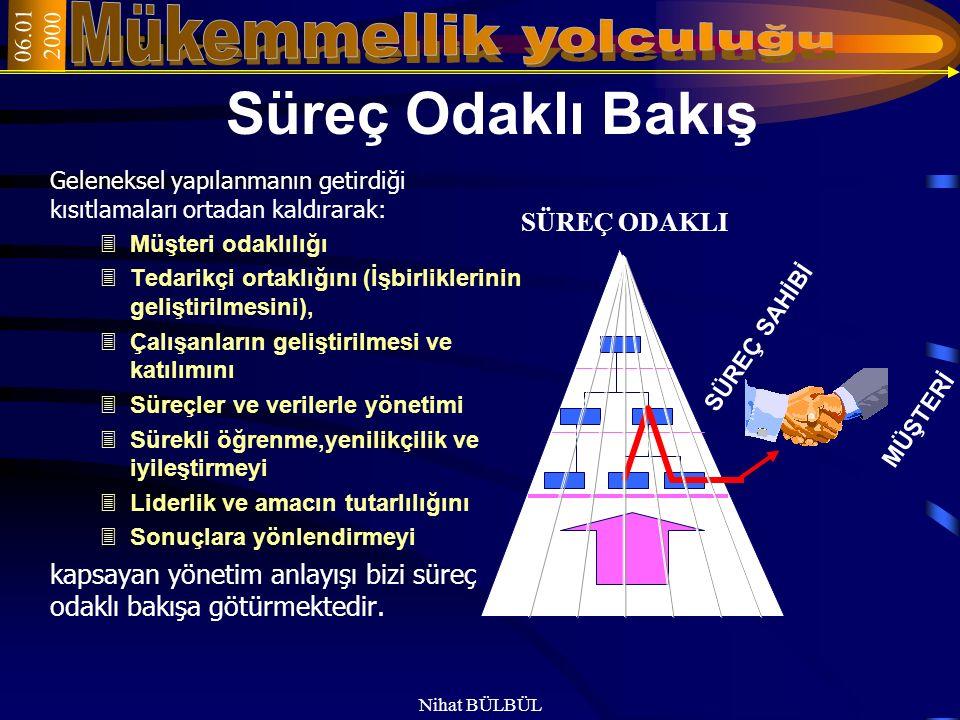 06.01 2000 Nihat BÜLBÜL Neden süreç yönetimi.