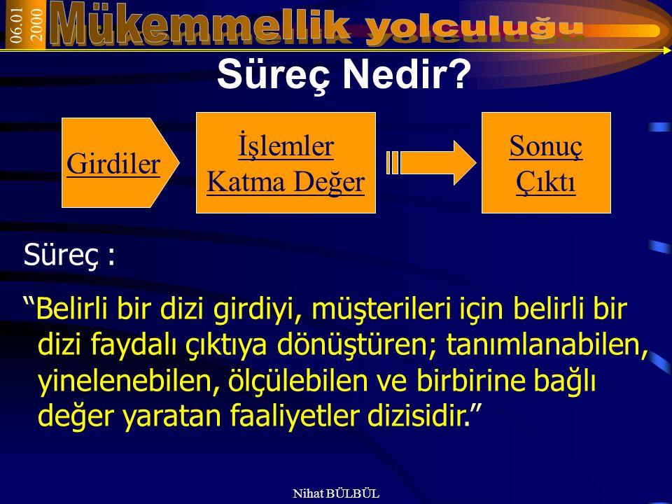 06.01 2000 Nihat BÜLBÜL Bir Süreç Formatı.