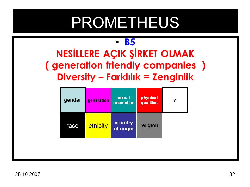 PROMETHEUS 25.10.200732  B5 NESİLLERE AÇIK ŞİRKET OLMAK ( generation friendly companies ) Diversity – Farklılık = Zenginlik gender generation sexual orientation raceetnicity country of origin physical qualities religion
