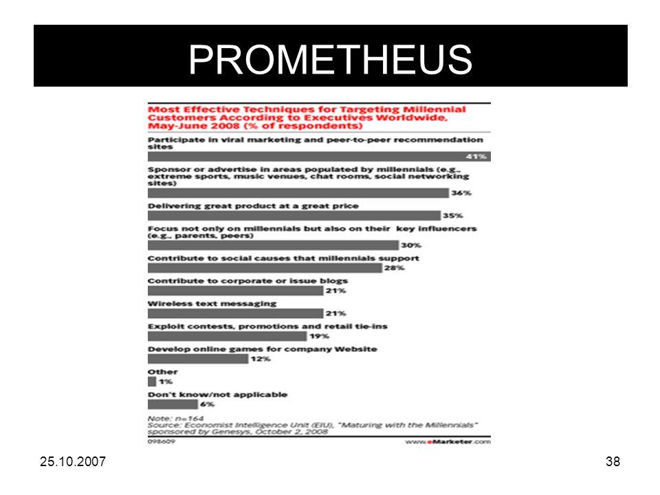 PROMETHEUS 25.10.200738