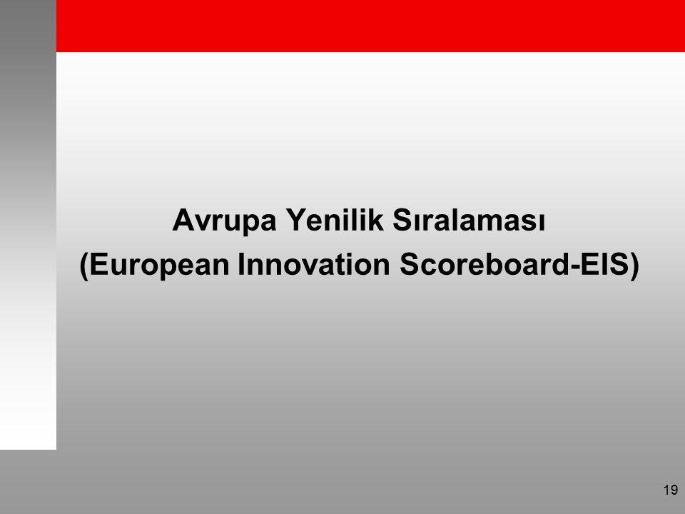 Avrupa Yenilik Sıralaması (European Innovation Scoreboard-EIS) 19
