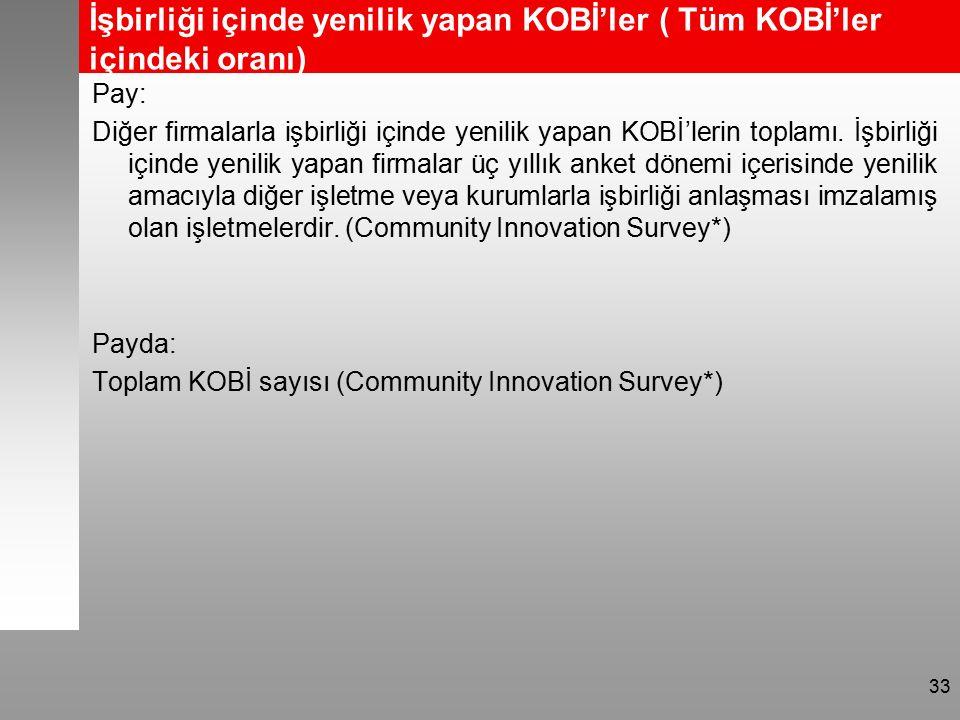 İşbirliği içinde yenilik yapan KOBİ'ler ( Tüm KOBİ'ler içindeki oranı) Pay: Diğer firmalarla işbirliği içinde yenilik yapan KOBİ'lerin toplamı.