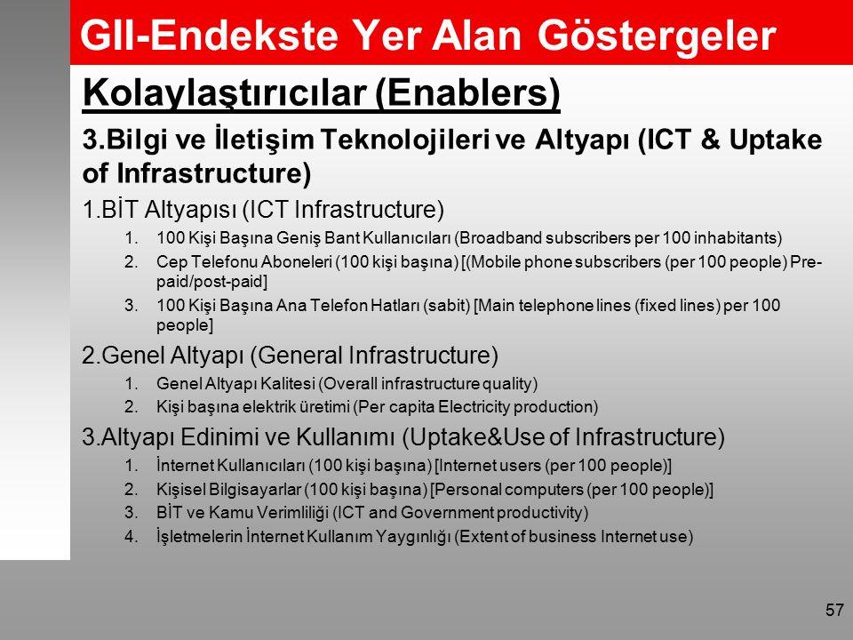 GII-Endekste Yer Alan Göstergeler Kolaylaştırıcılar (Enablers) 3.Bilgi ve İletişim Teknolojileri ve Altyapı (ICT & Uptake of Infrastructure) 1.BİT Altyapısı (ICT Infrastructure) 1.100 Kişi Başına Geniş Bant Kullanıcıları (Broadband subscribers per 100 inhabitants) 2.Cep Telefonu Aboneleri (100 kişi başına) [(Mobile phone subscribers (per 100 people) Pre- paid/post-paid] 3.100 Kişi Başına Ana Telefon Hatları (sabit) [Main telephone lines (fixed lines) per 100 people] 2.Genel Altyapı (General Infrastructure) 1.Genel Altyapı Kalitesi (Overall infrastructure quality) 2.Kişi başına elektrik üretimi (Per capita Electricity production) 3.Altyapı Edinimi ve Kullanımı (Uptake&Use of Infrastructure) 1.İnternet Kullanıcıları (100 kişi başına) [Internet users (per 100 people)] 2.Kişisel Bilgisayarlar (100 kişi başına) [Personal computers (per 100 people)] 3.BİT ve Kamu Verimliliği (ICT and Government productivity) 4.İşletmelerin İnternet Kullanım Yaygınlığı (Extent of business Internet use) 57