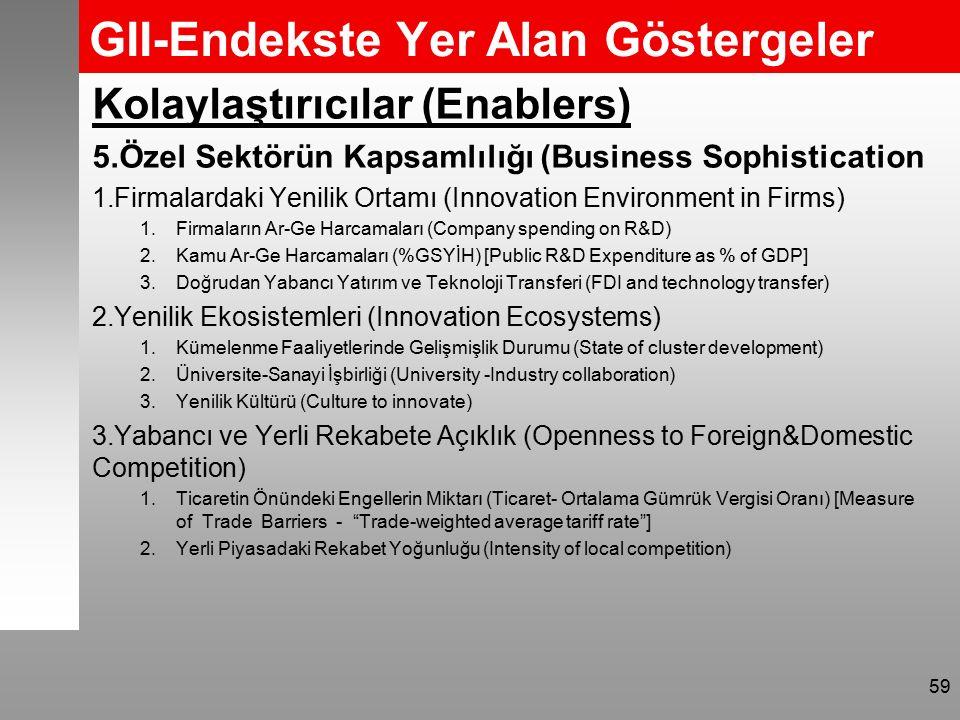 GII-Endekste Yer Alan Göstergeler Kolaylaştırıcılar (Enablers) 5.Özel Sektörün Kapsamlılığı (Business Sophistication 1.Firmalardaki Yenilik Ortamı (Innovation Environment in Firms) 1.Firmaların Ar-Ge Harcamaları (Company spending on R&D) 2.Kamu Ar-Ge Harcamaları (%GSYİH) [Public R&D Expenditure as % of GDP] 3.Doğrudan Yabancı Yatırım ve Teknoloji Transferi (FDI and technology transfer) 2.Yenilik Ekosistemleri (Innovation Ecosystems) 1.Kümelenme Faaliyetlerinde Gelişmişlik Durumu (State of cluster development) 2.Üniversite-Sanayi İşbirliği (University -Industry collaboration) 3.Yenilik Kültürü (Culture to innovate) 3.Yabancı ve Yerli Rekabete Açıklık (Openness to Foreign&Domestic Competition) 1.Ticaretin Önündeki Engellerin Miktarı (Ticaret- Ortalama Gümrük Vergisi Oranı) [Measure of Trade Barriers - Trade-weighted average tariff rate ] 2.Yerli Piyasadaki Rekabet Yoğunluğu (Intensity of local competition) 59