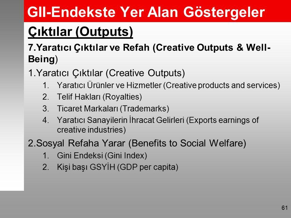 GII-Endekste Yer Alan Göstergeler Çıktılar (Outputs) 7.Yaratıcı Çıktılar ve Refah (Creative Outputs & Well- Being) 1.Yaratıcı Çıktılar (Creative Outputs) 1.Yaratıcı Ürünler ve Hizmetler (Creative products and services) 2.Telif Hakları (Royalties) 3.Ticaret Markaları (Trademarks) 4.Yaratıcı Sanayilerin İhracat Gelirleri (Exports earnings of creative industries) 2.Sosyal Refaha Yarar (Benefits to Social Welfare) 1.Gini Endeksi (Gini Index) 2.Kişi başı GSYİH (GDP per capita) 61