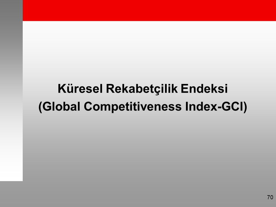 Küresel Rekabetçilik Endeksi (Global Competitiveness Index-GCI) 70