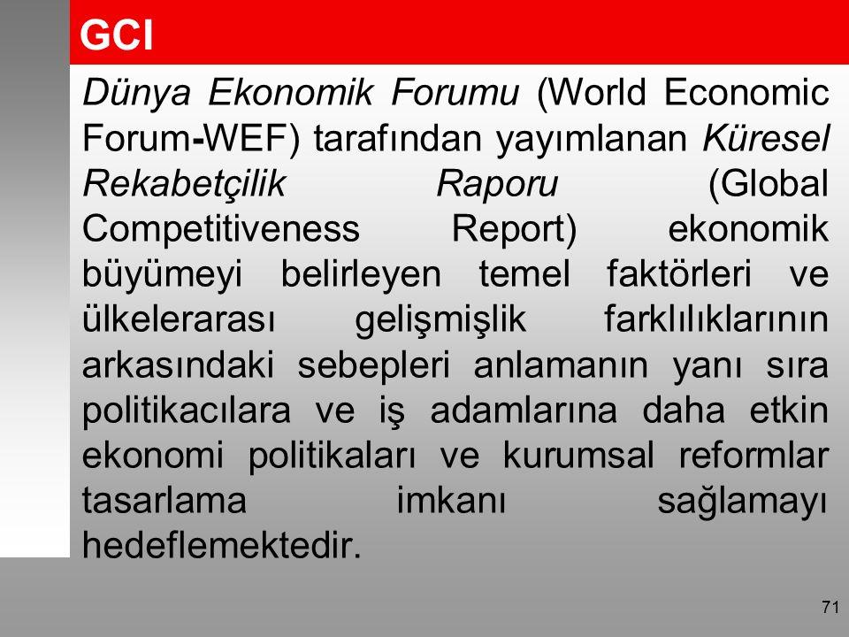 GCI Dünya Ekonomik Forumu (World Economic Forum-WEF) tarafından yayımlanan Küresel Rekabetçilik Raporu (Global Competitiveness Report) ekonomik büyümeyi belirleyen temel faktörleri ve ülkelerarası gelişmişlik farklılıklarının arkasındaki sebepleri anlamanın yanı sıra politikacılara ve iş adamlarına daha etkin ekonomi politikaları ve kurumsal reformlar tasarlama imkanı sağlamayı hedeflemektedir.
