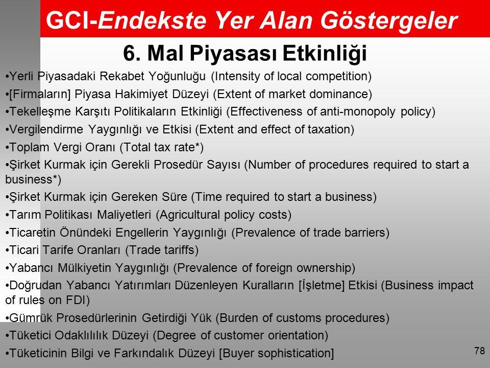 GCI-Endekste Yer Alan Göstergeler 78 6.