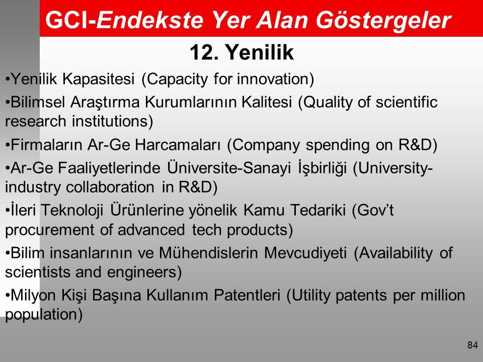 GCI-Endekste Yer Alan Göstergeler 84 12.
