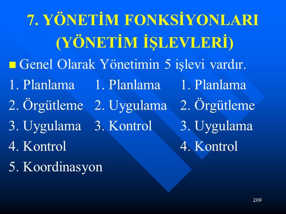 209 7. YÖNETİM FONKSİYONLARI (YÖNETİM İŞLEVLERİ) Genel Olarak Yönetimin 5 işlevi vardır.