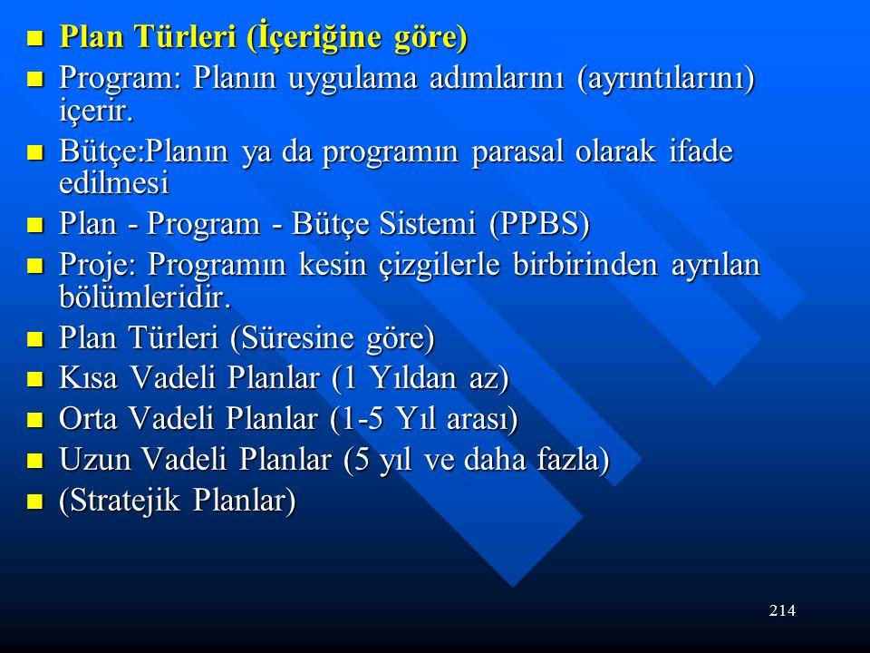 214 Plan Türleri (İçeriğine göre) Plan Türleri (İçeriğine göre) Program: Planın uygulama adımlarını (ayrıntılarını) içerir.