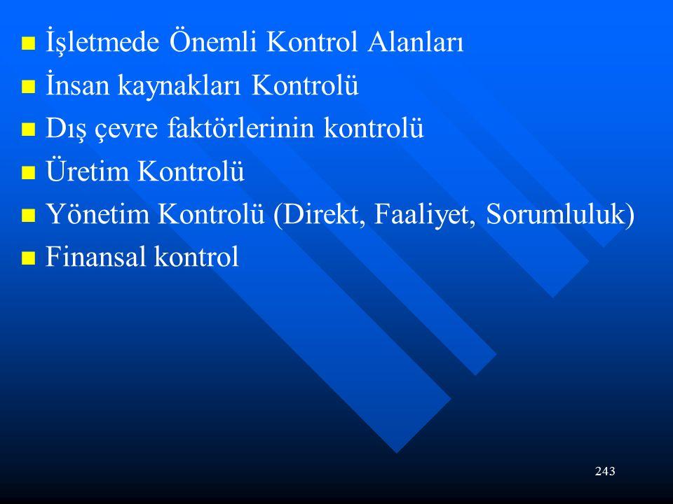 243 İşletmede Önemli Kontrol Alanları İnsan kaynakları Kontrolü Dış çevre faktörlerinin kontrolü Üretim Kontrolü Yönetim Kontrolü (Direkt, Faaliyet, Sorumluluk) Finansal kontrol