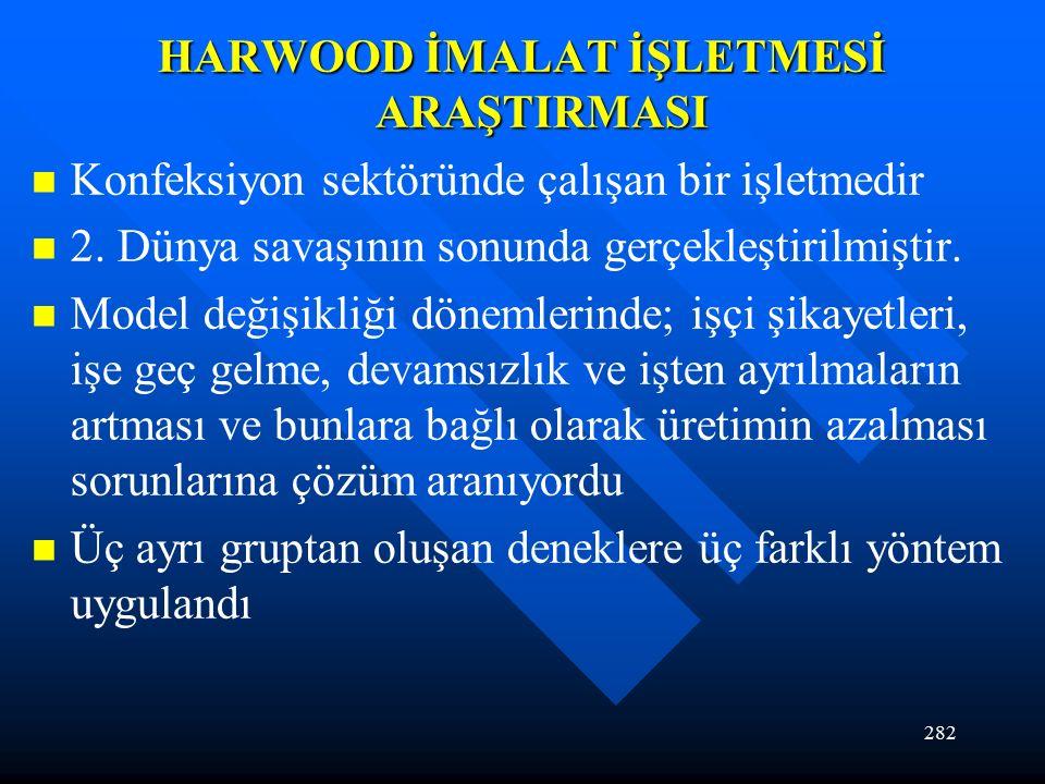 282 HARWOOD İMALAT İŞLETMESİ ARAŞTIRMASI Konfeksiyon sektöründe çalışan bir işletmedir 2.