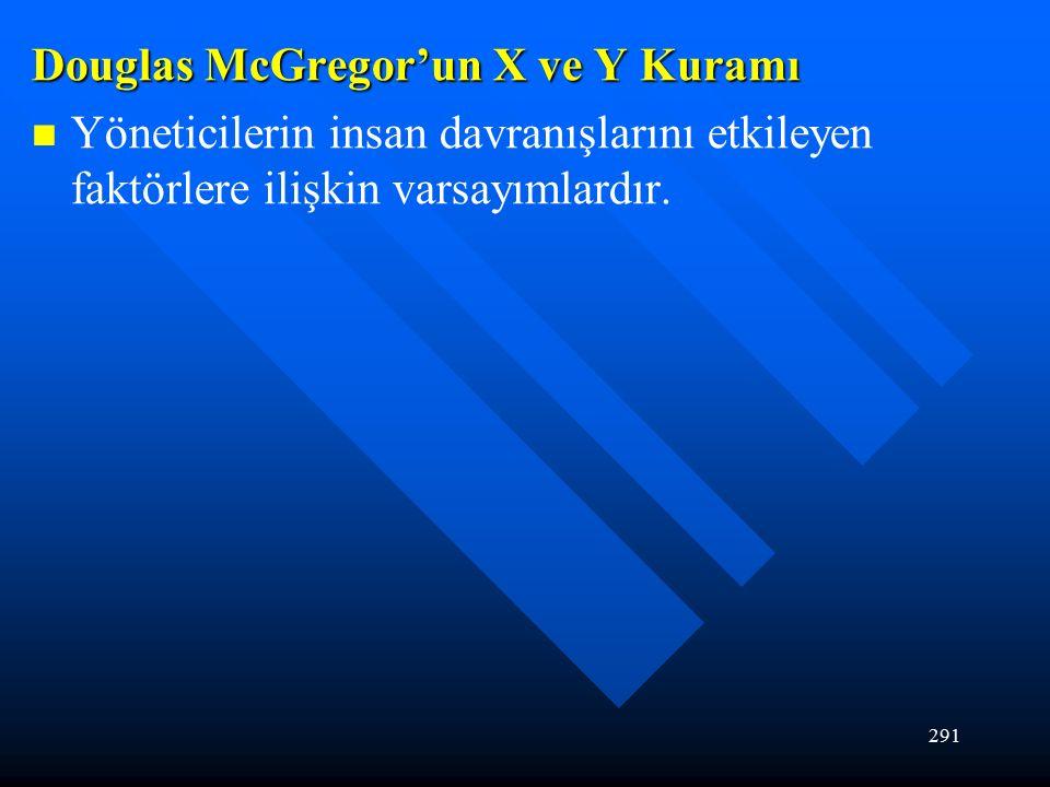 291 Douglas McGregor'un X ve Y Kuramı Yöneticilerin insan davranışlarını etkileyen faktörlere ilişkin varsayımlardır.