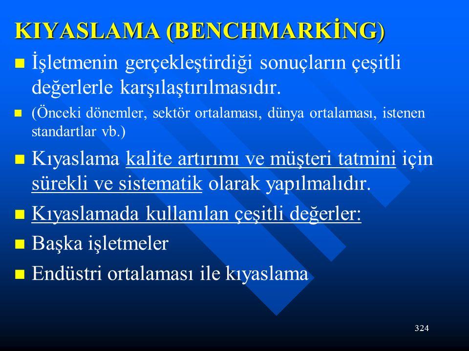 324 KIYASLAMA (BENCHMARKİNG) İşletmenin gerçekleştirdiği sonuçların çeşitli değerlerle karşılaştırılmasıdır.
