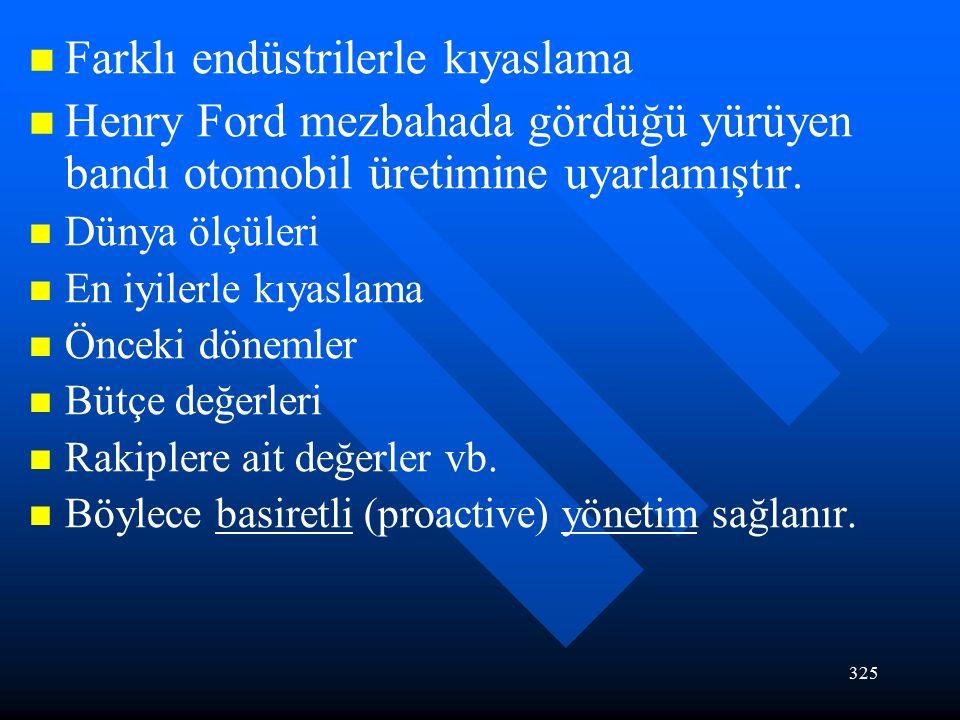 325 Farklı endüstrilerle kıyaslama Henry Ford mezbahada gördüğü yürüyen bandı otomobil üretimine uyarlamıştır.