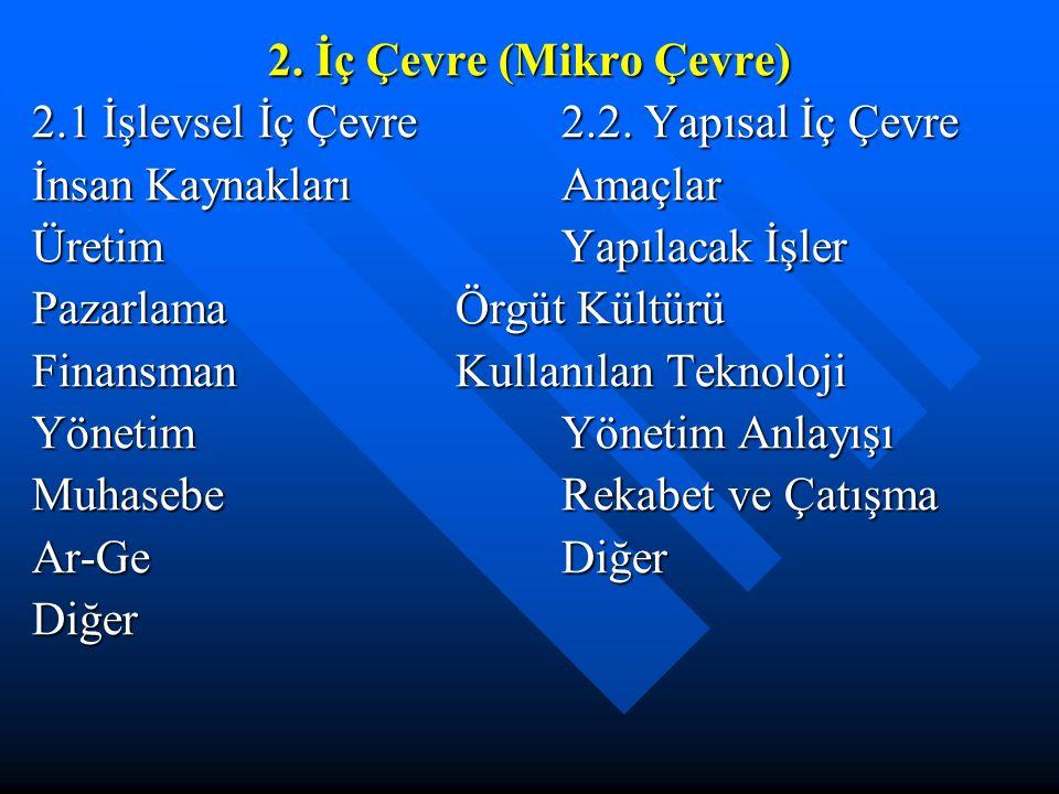2. İç Çevre (Mikro Çevre) 2.1 İşlevsel İç Çevre2.2.