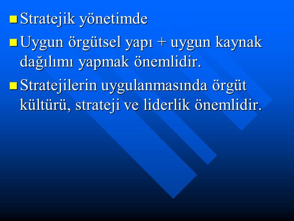 Stratejik yönetimde Stratejik yönetimde Uygun örgütsel yapı + uygun kaynak dağılımı yapmak önemlidir.
