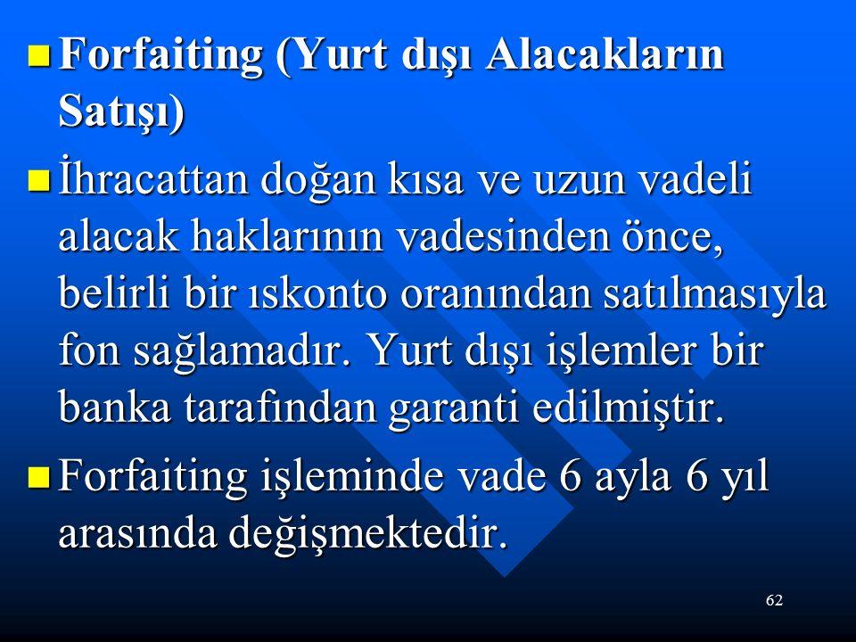 62 Forfaiting (Yurt dışı Alacakların Satışı) Forfaiting (Yurt dışı Alacakların Satışı) İhracattan doğan kısa ve uzun vadeli alacak haklarının vadesinden önce, belirli bir ıskonto oranından satılmasıyla fon sağlamadır.